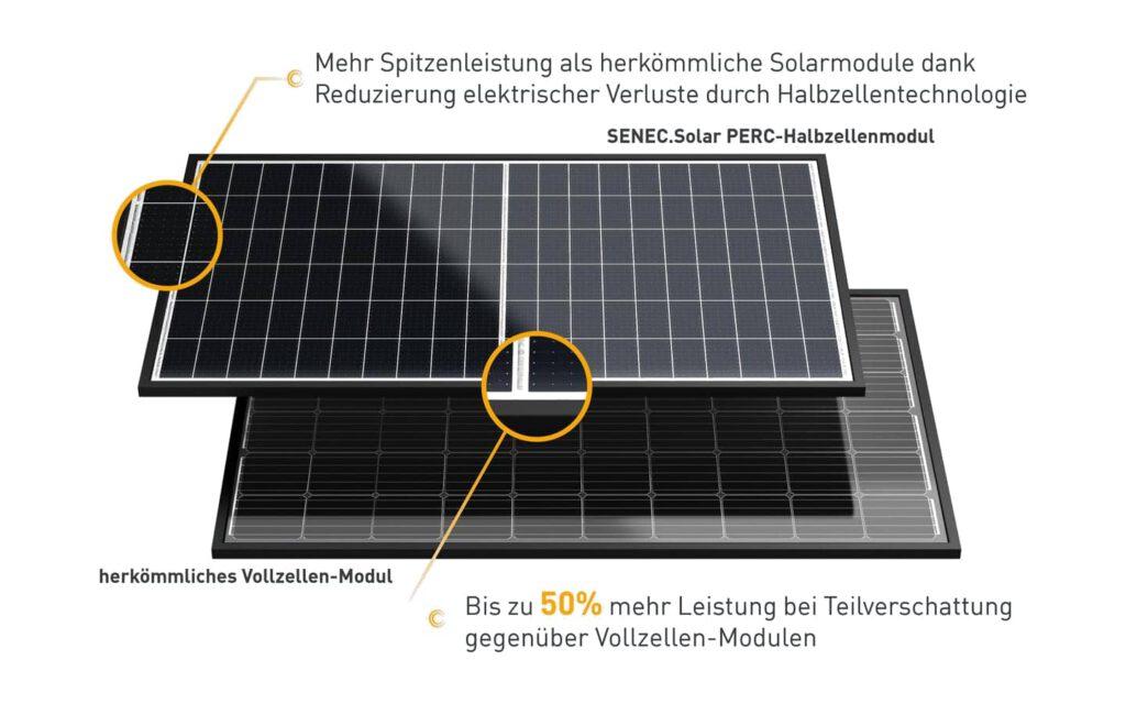 grafik-solarmodule-website-min